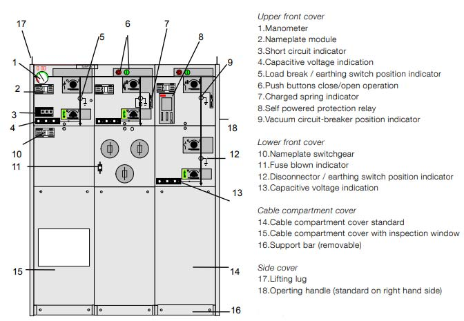 ring main unit outer assembly